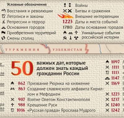 Коврик для письма История РФ - фото 14590